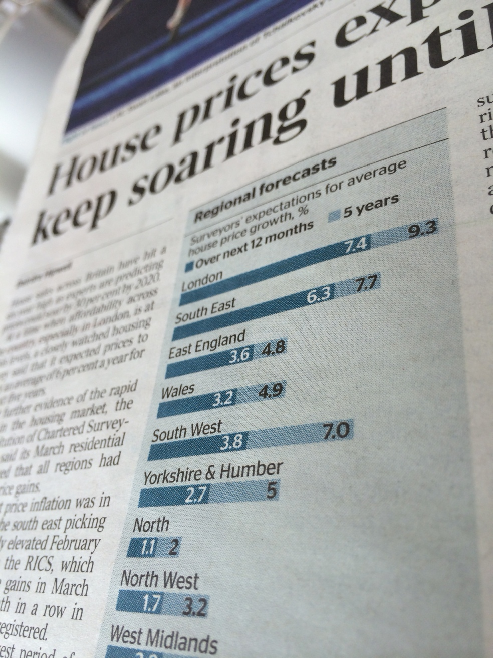 RICS forecast on house price rises in The Times